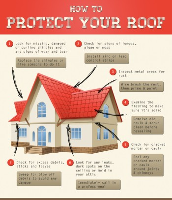 nor-cal-roofing-info-graphic-chico-orland-california